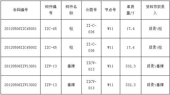 钢结构构件条码系统